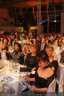 Hairdressing Award - Pyramide - So 09.11.2008 - 141