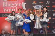 Bloggeraward - Semperdepot - Di 03.02.2015 - Jenny FELLNER1